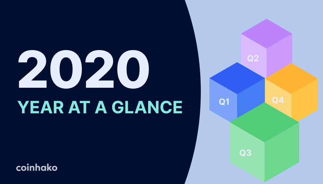 The 2020 Crypto Story : 20 Crypto and Bitcoin Events in 2020 At A Glance